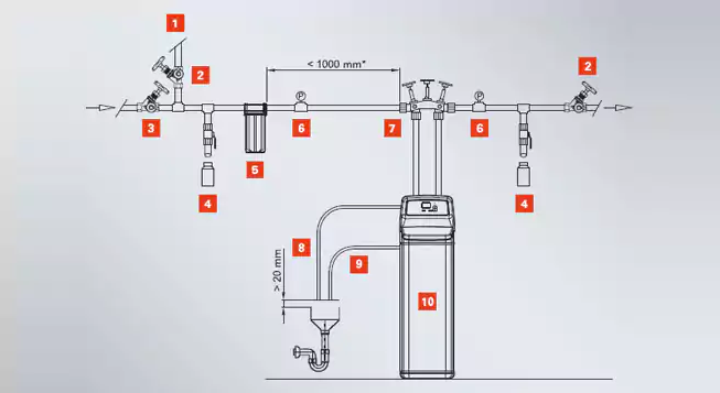 viessmann trinkwasser enth rtungsanlage typ vs 19d mit 5 x salz. Black Bedroom Furniture Sets. Home Design Ideas